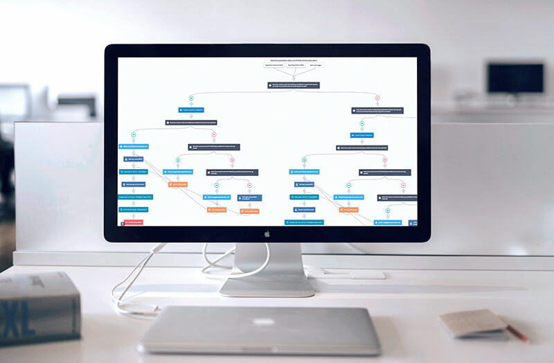 An email marketing campaign map on a desktop computer