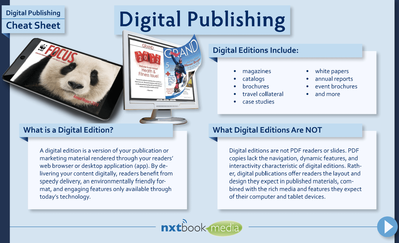 Digital publishing cheat sheet